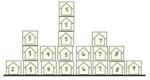 Bar graph house numbers.