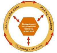 Framework for literacy acquisition.
