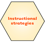 Instructional strategies.