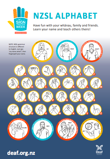 New Zealand Sign Language Week / National events and the NZC / Curriculum resources / Kia ora