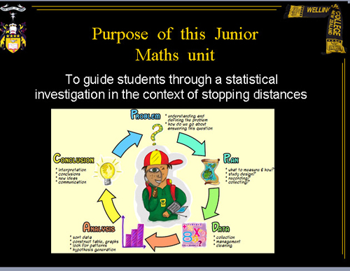 Wellington College_purpose of this junior maths unit_poster.