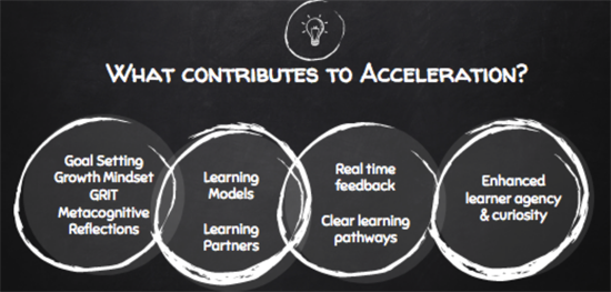 What contributes to acceleration chart.