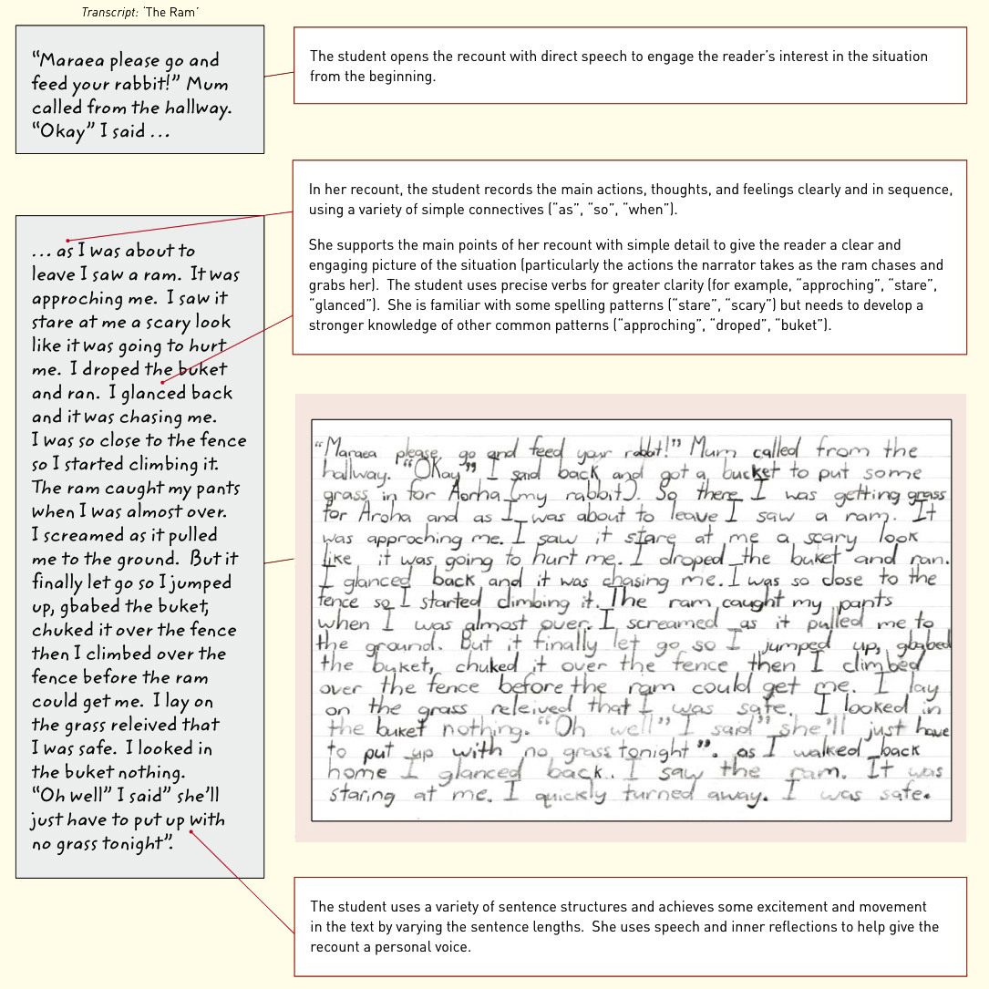 end of year the standards reading and writing standards click to enlarge