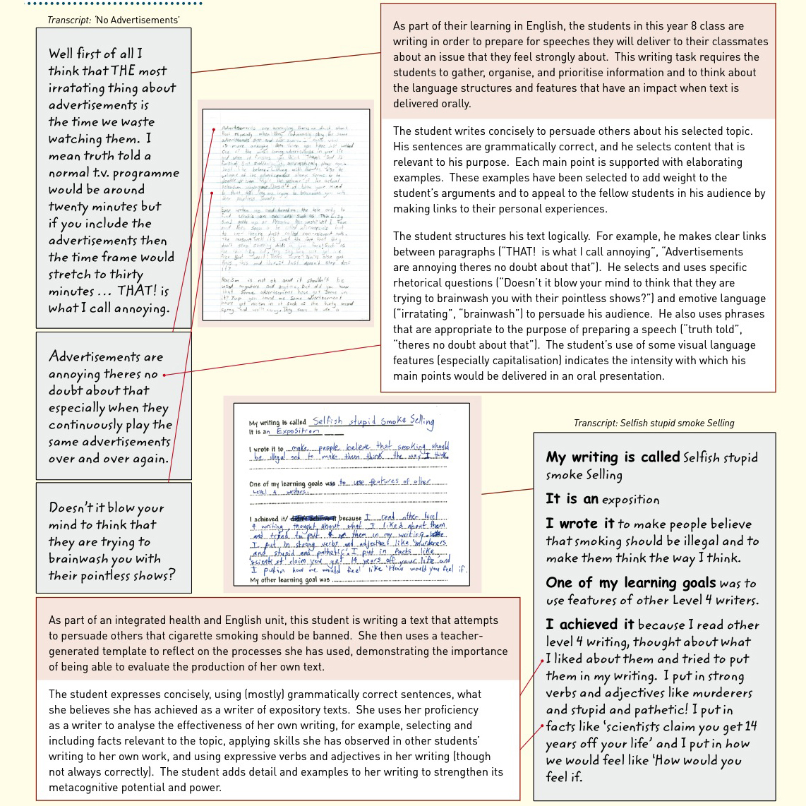 essay writing standards 11 chapters in common core ela grade 7 - writing: standards expand all   view this lesson and learn how to channel persuasion to write a good essay.